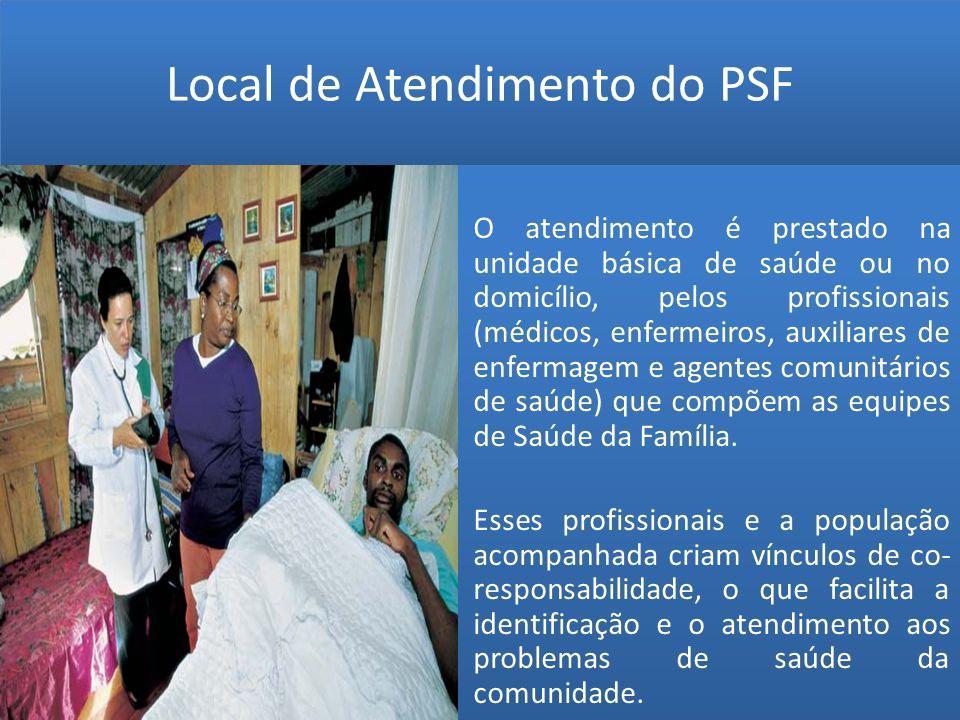 Local de Atendimento do PSF