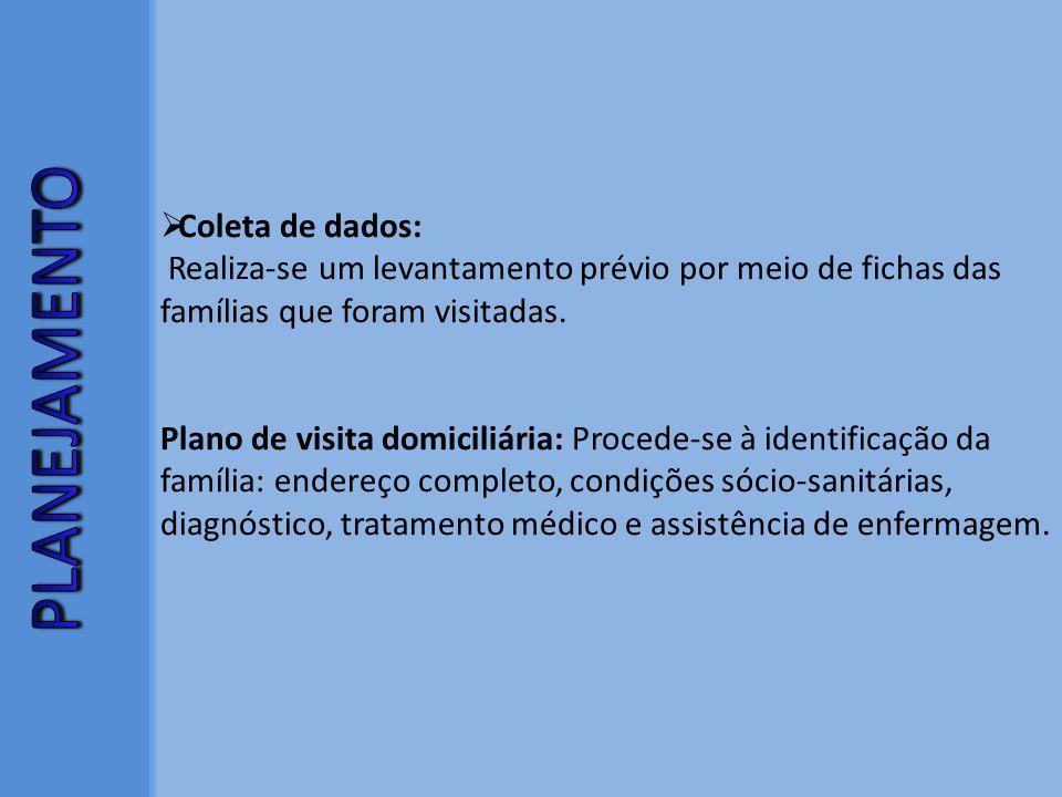 Coleta de dados: Realiza-se um levantamento prévio por meio de fichas das famílias que foram visitadas. Plano de visita domiciliária: Procede-se à identificação da família: endereço completo, condições sócio-sanitárias, diagnóstico, tratamento médico e assistência de enfermagem.