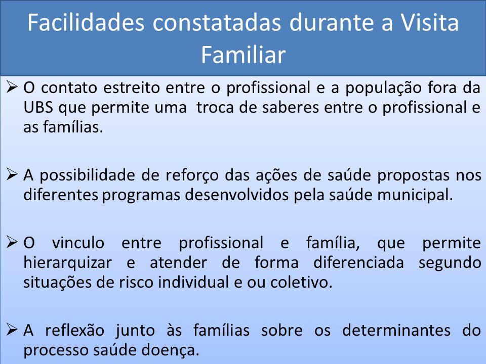 Facilidades constatadas durante a Visita Familiar