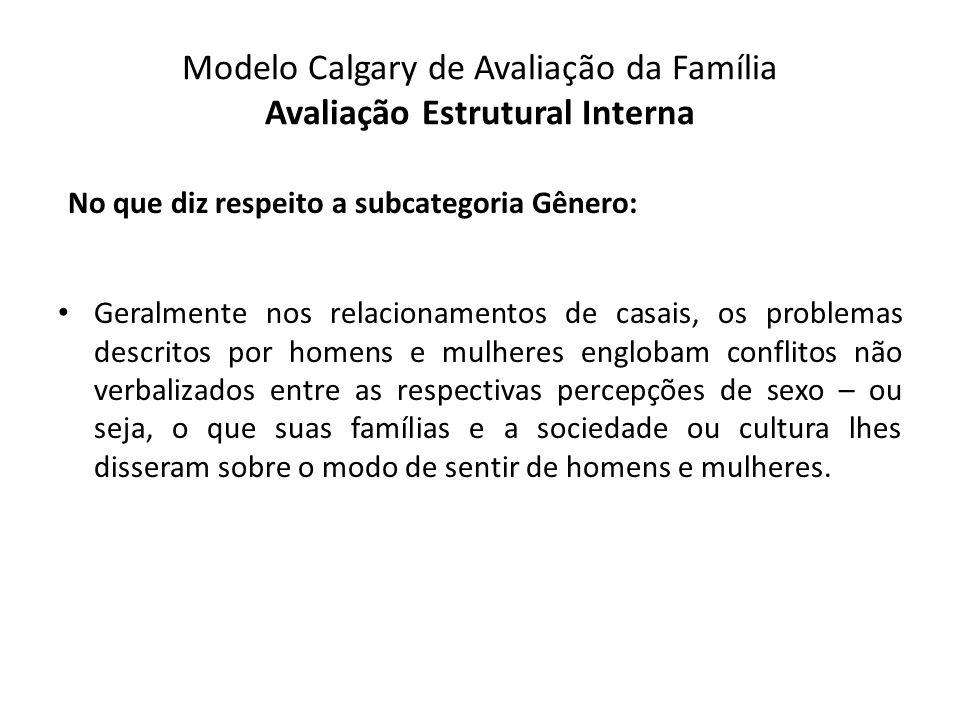 Modelo Calgary de Avaliação da Família Avaliação Estrutural Interna