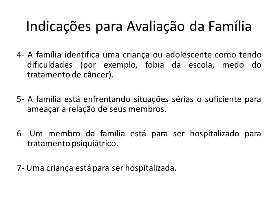 Indicações para Avaliação da Família