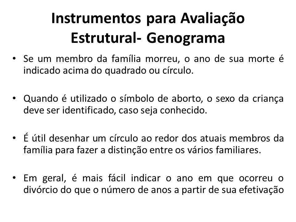 Instrumentos para Avaliação Estrutural- Genograma
