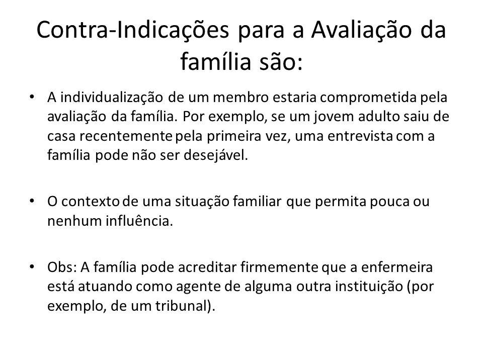 Contra-Indicações para a Avaliação da família são: