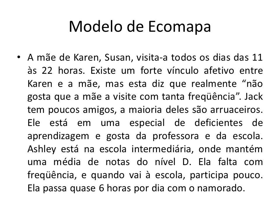 Modelo de Ecomapa
