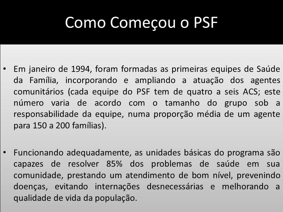 Como Começou o PSF