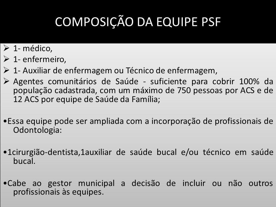COMPOSIÇÃO DA EQUIPE PSF