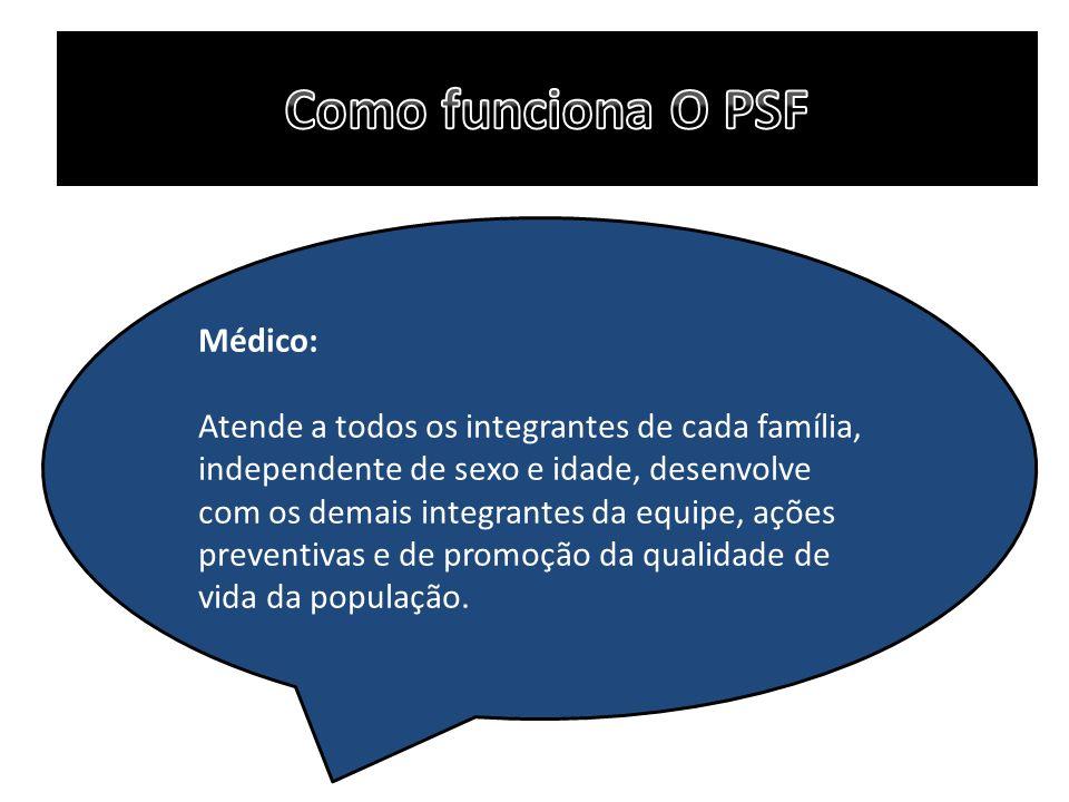 Como funciona O PSF Médico: