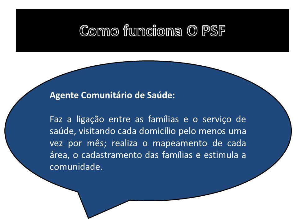 Como funciona O PSF Agente Comunitário de Saúde: