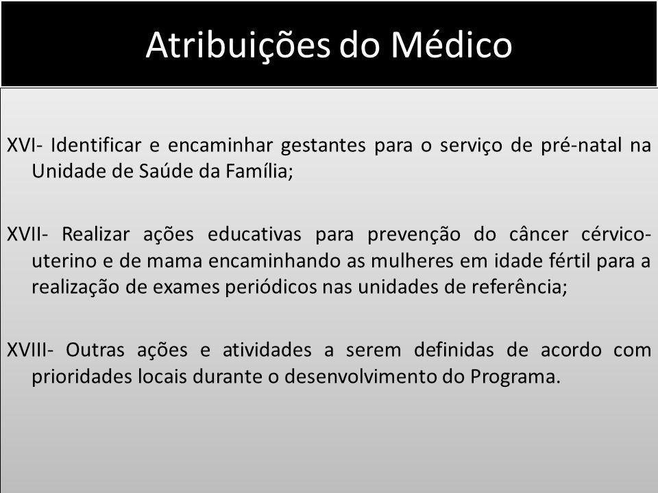 Atribuições do Médico
