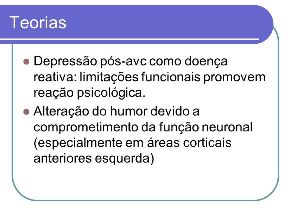 Teorias Depressão pós-avc como doença reativa: limitações funcionais promovem reação psicológica.