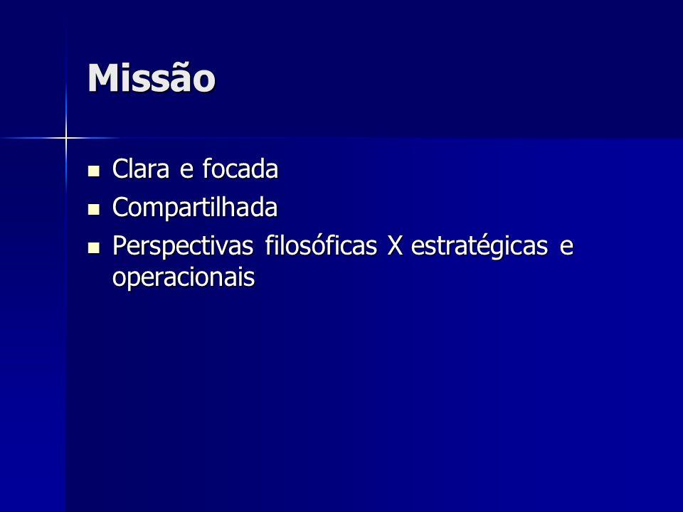 Missão Clara e focada Compartilhada
