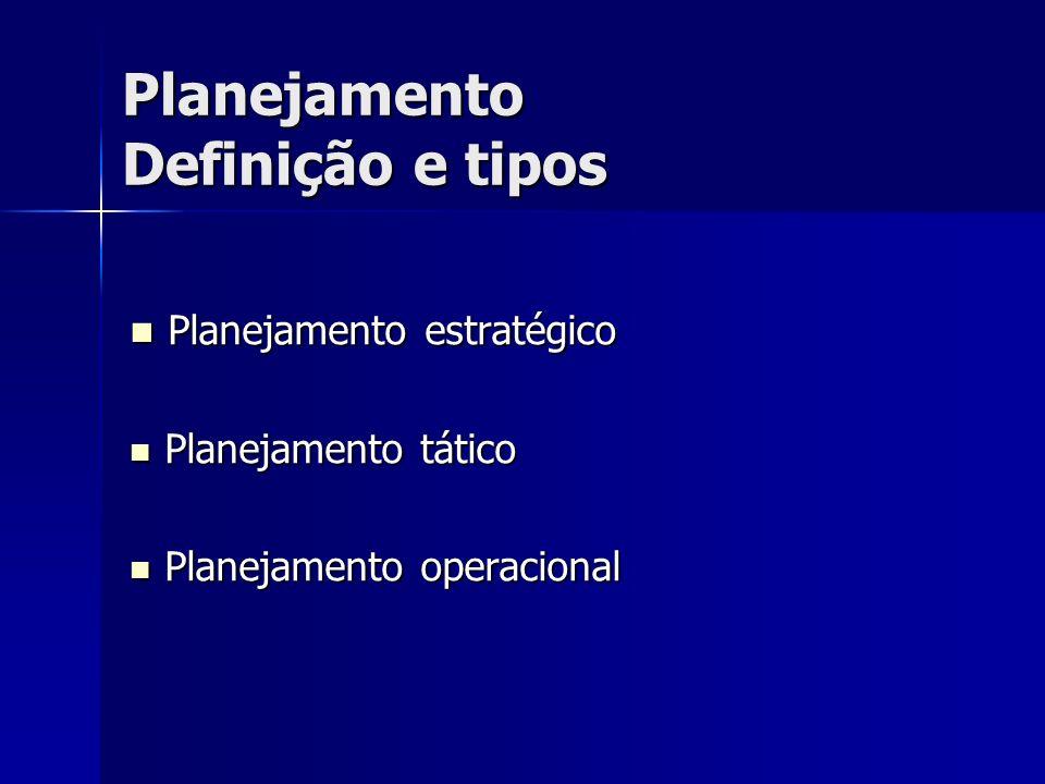 Planejamento Definição e tipos