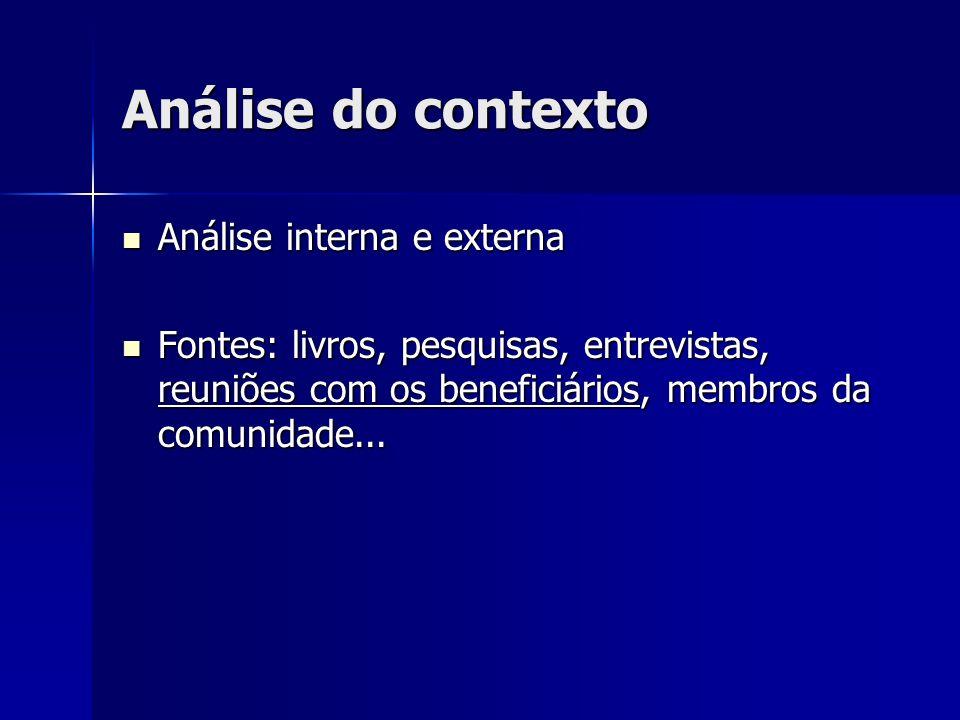 Análise do contexto Análise interna e externa