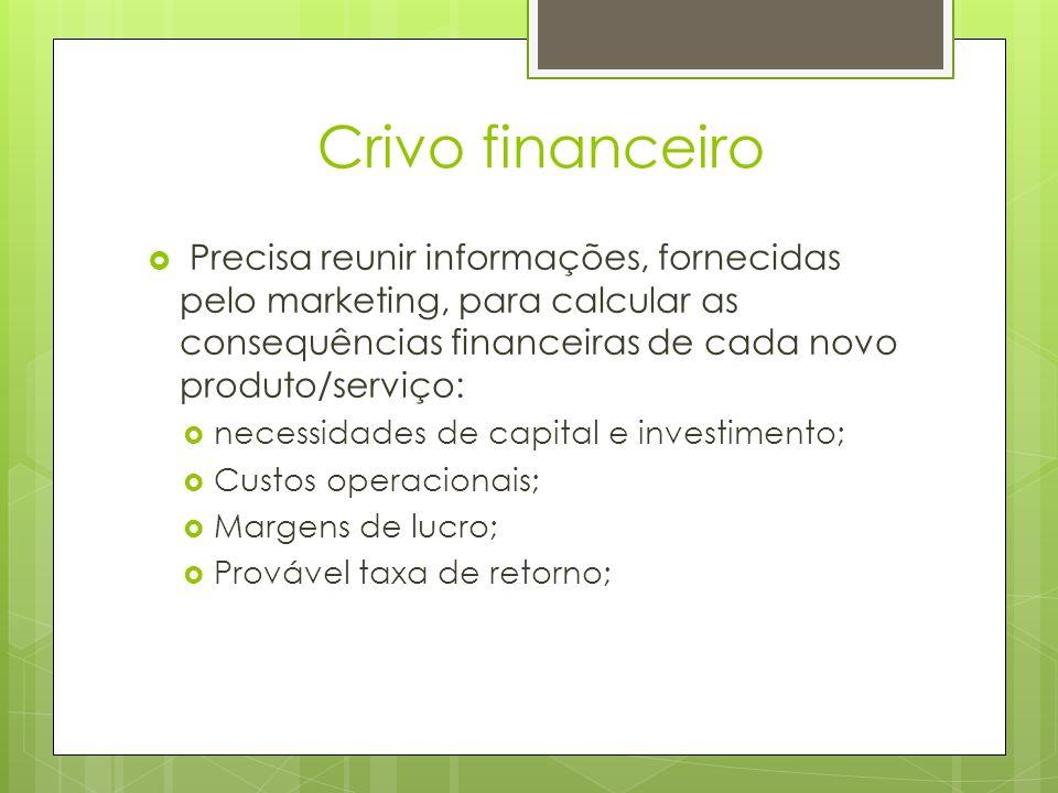 Crivo financeiro Precisa reunir informações, fornecidas pelo marketing, para calcular as consequências financeiras de cada novo produto/serviço: