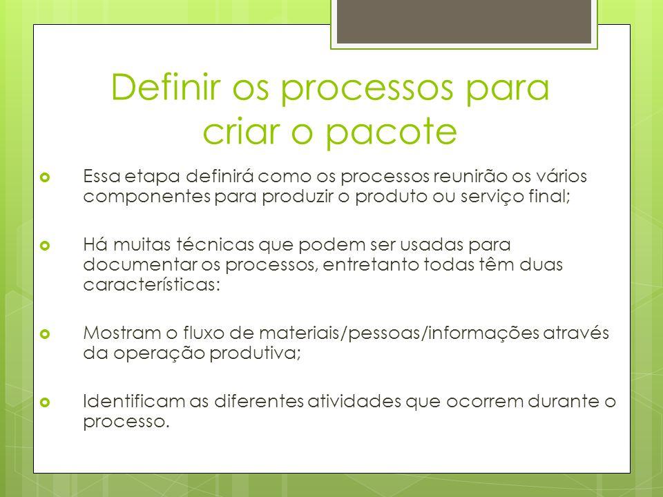 Definir os processos para criar o pacote