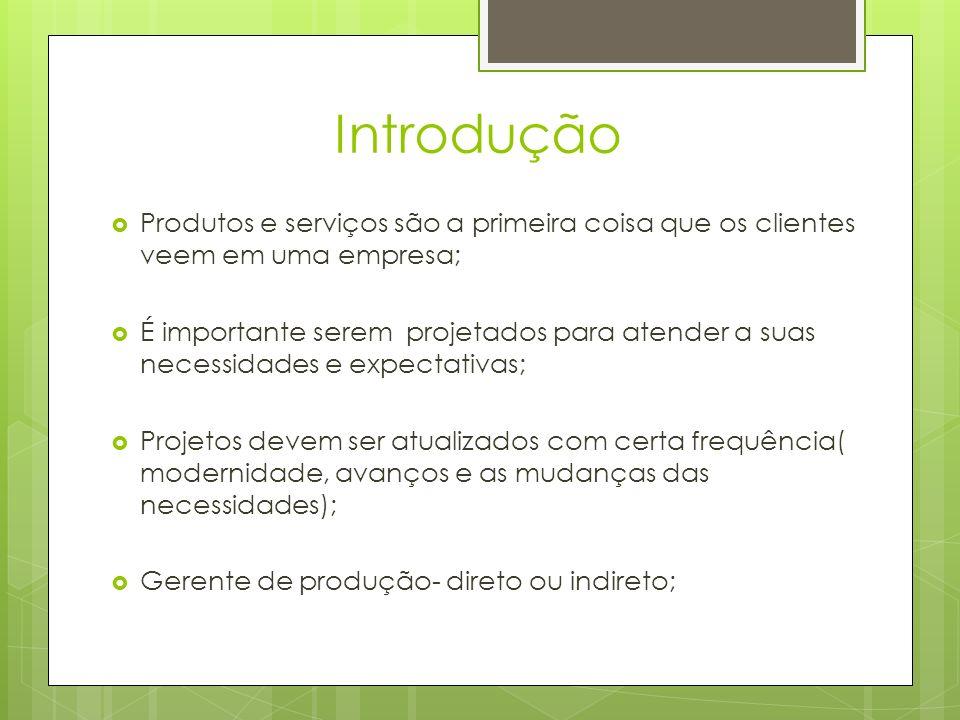 Introdução Produtos e serviços são a primeira coisa que os clientes veem em uma empresa;
