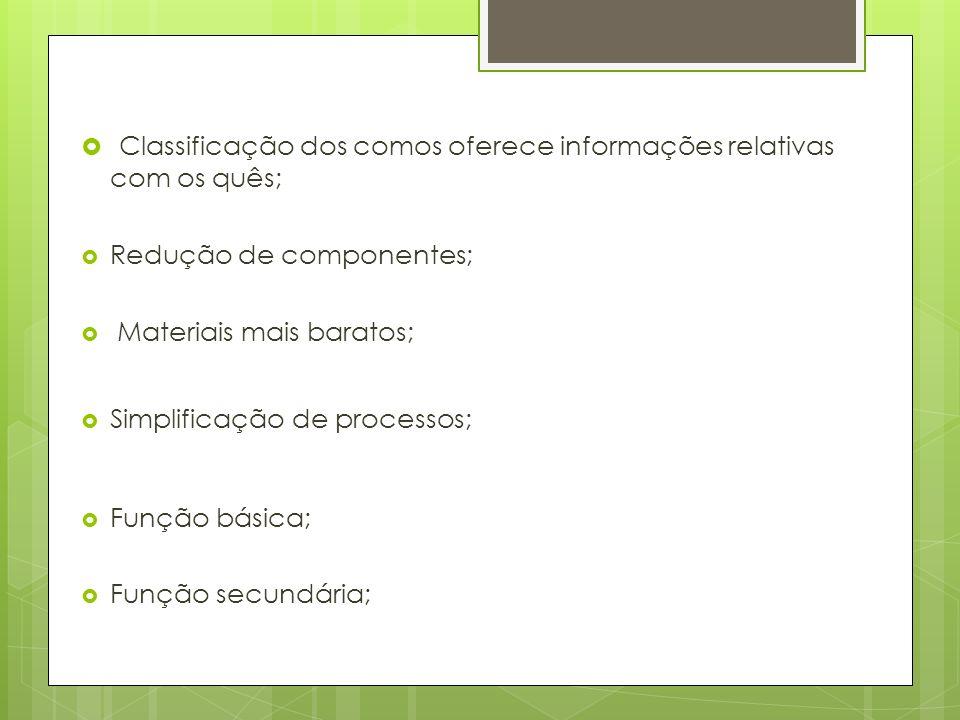 Classificação dos comos oferece informações relativas com os quês;