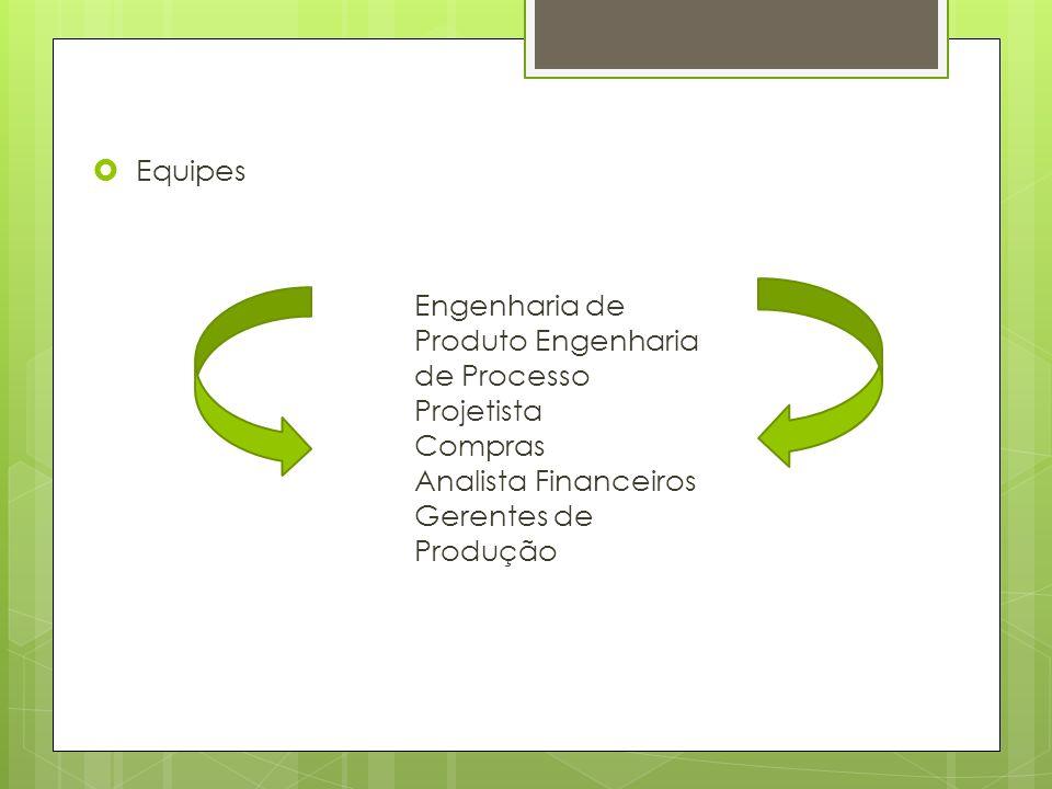 Equipes Engenharia de Produto Engenharia de Processo Projetista