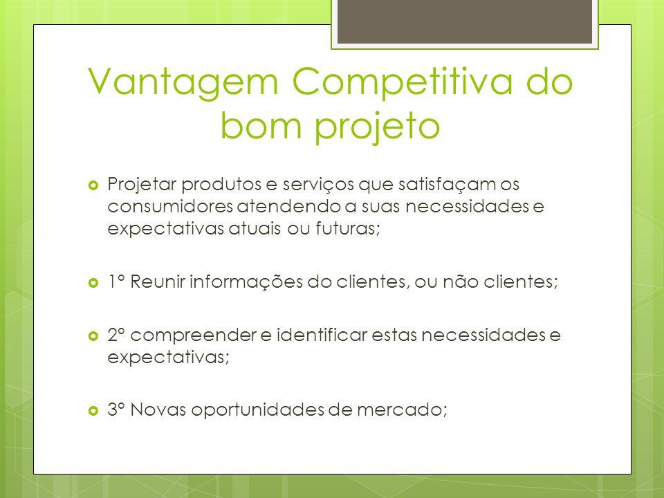 Vantagem Competitiva do bom projeto