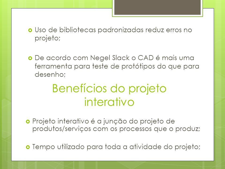 Benefícios do projeto interativo