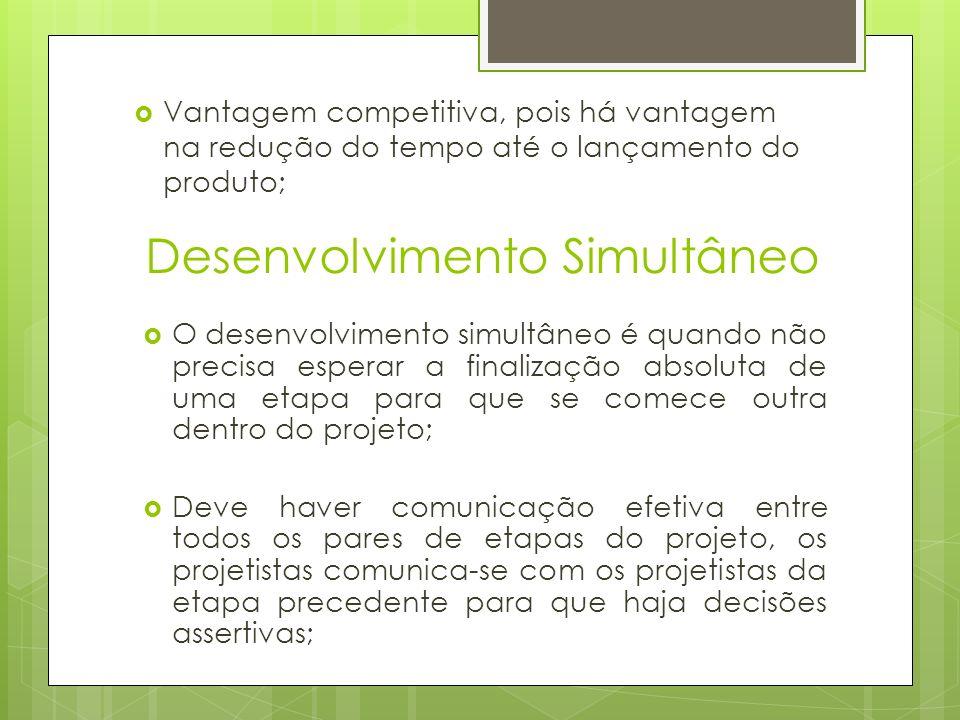 Desenvolvimento Simultâneo