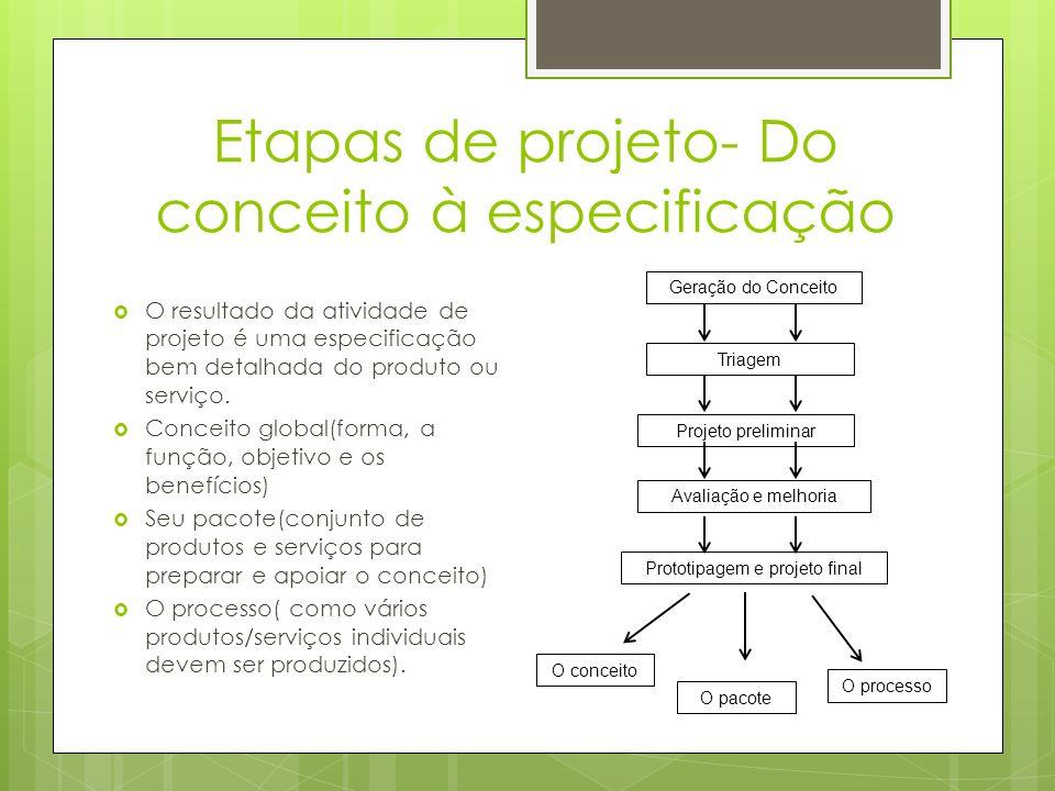 Etapas de projeto- Do conceito à especificação