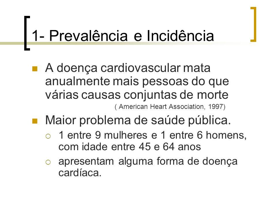 1- Prevalência e Incidência