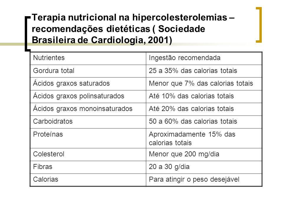 Terapia nutricional na hipercolesterolemias – recomendações dietéticas ( Sociedade Brasileira de Cardiologia, 2001)