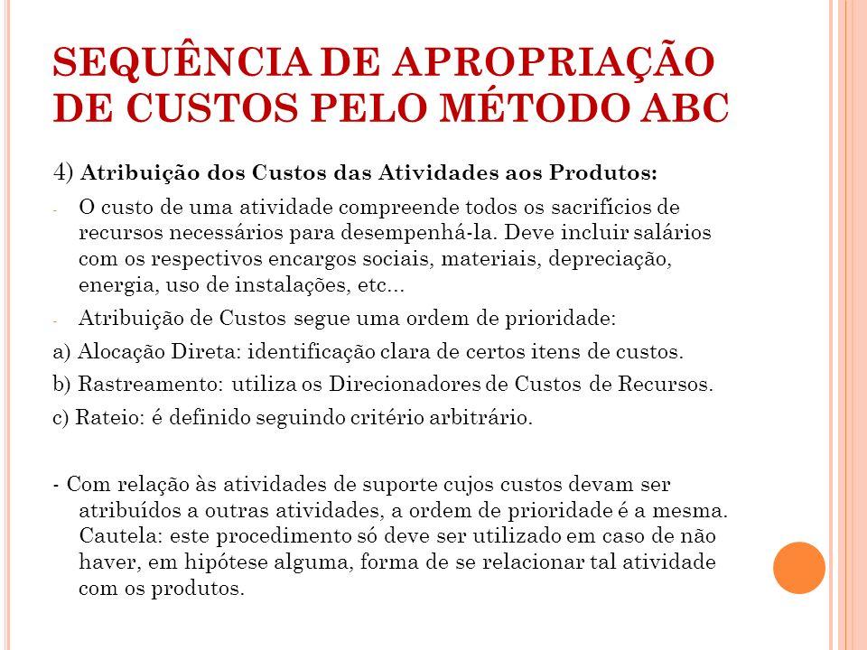 SEQUÊNCIA DE APROPRIAÇÃO DE CUSTOS PELO MÉTODO ABC