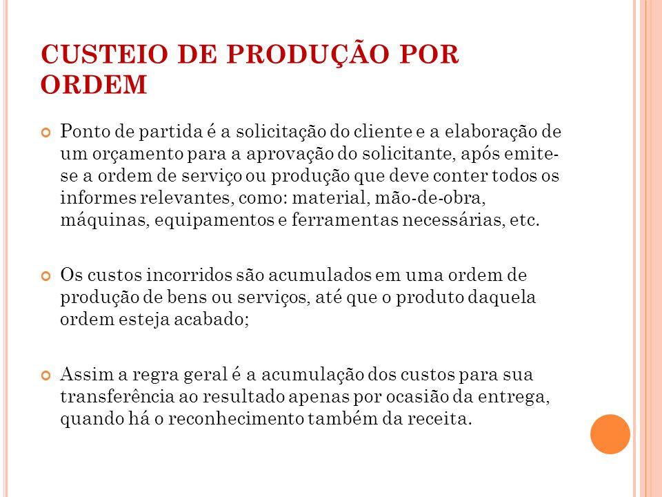 CUSTEIO DE PRODUÇÃO POR ORDEM