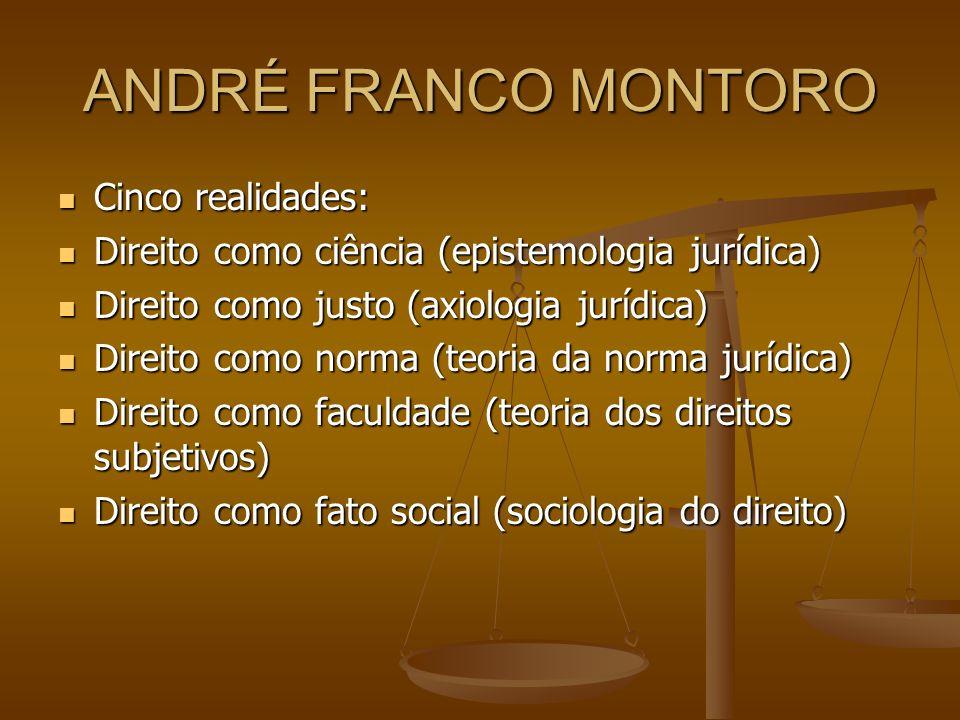 ANDRÉ FRANCO MONTORO Cinco realidades: