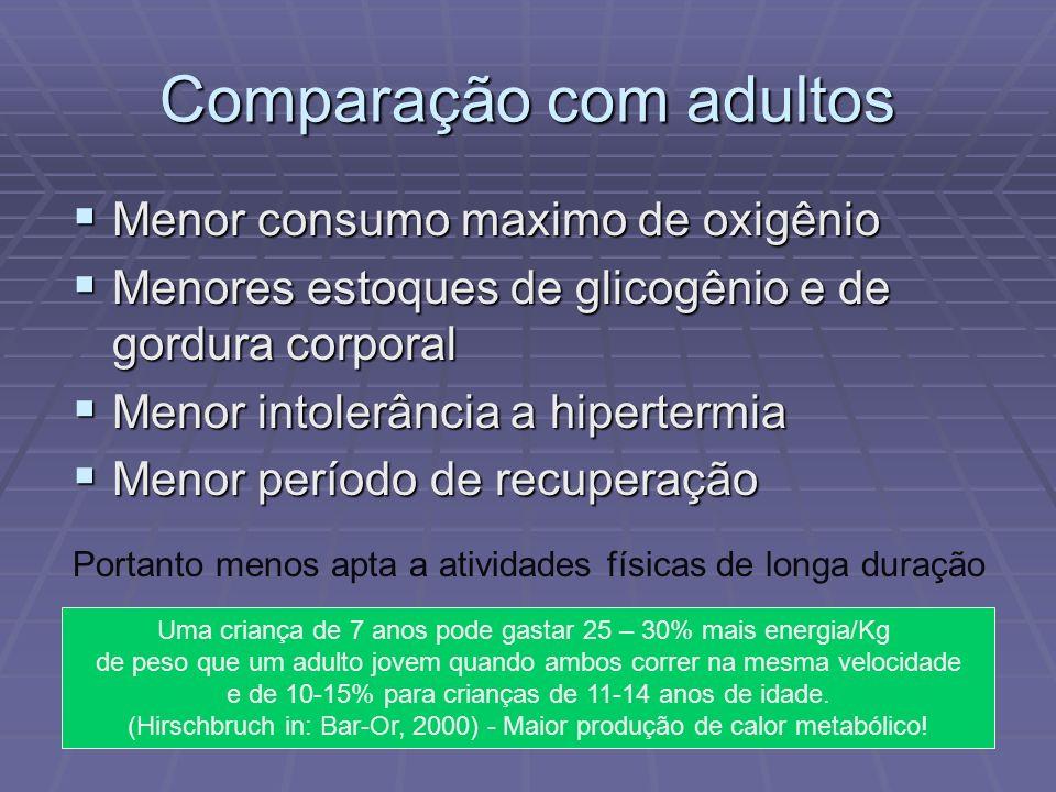 Comparação com adultos