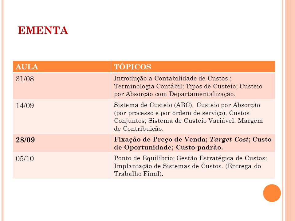 ementa AULA TÓPICOS 31/08 14/09 28/09 05/10