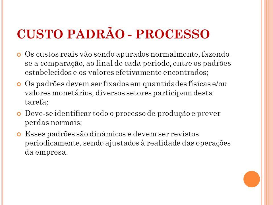 CUSTO PADRÃO - PROCESSO