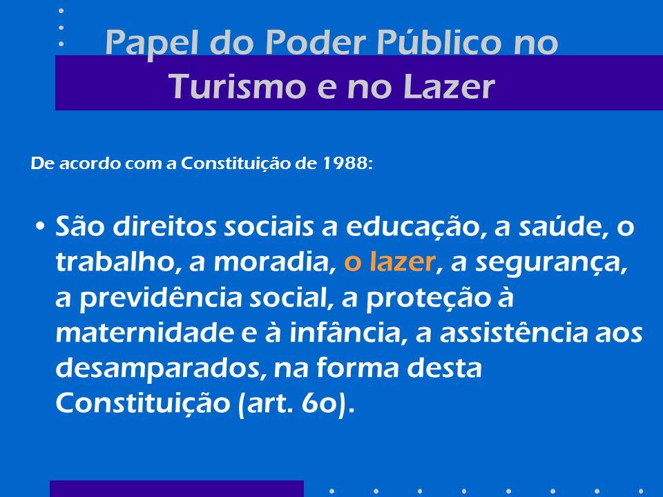 Papel do Poder Público no Turismo e no Lazer