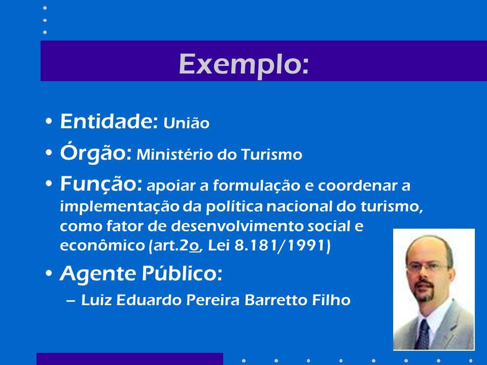 Exemplo: Entidade: União Órgão: Ministério do Turismo