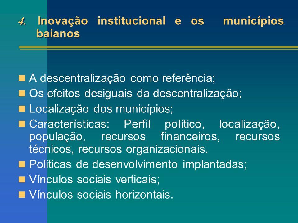 4. Inovação institucional e os municípios baianos