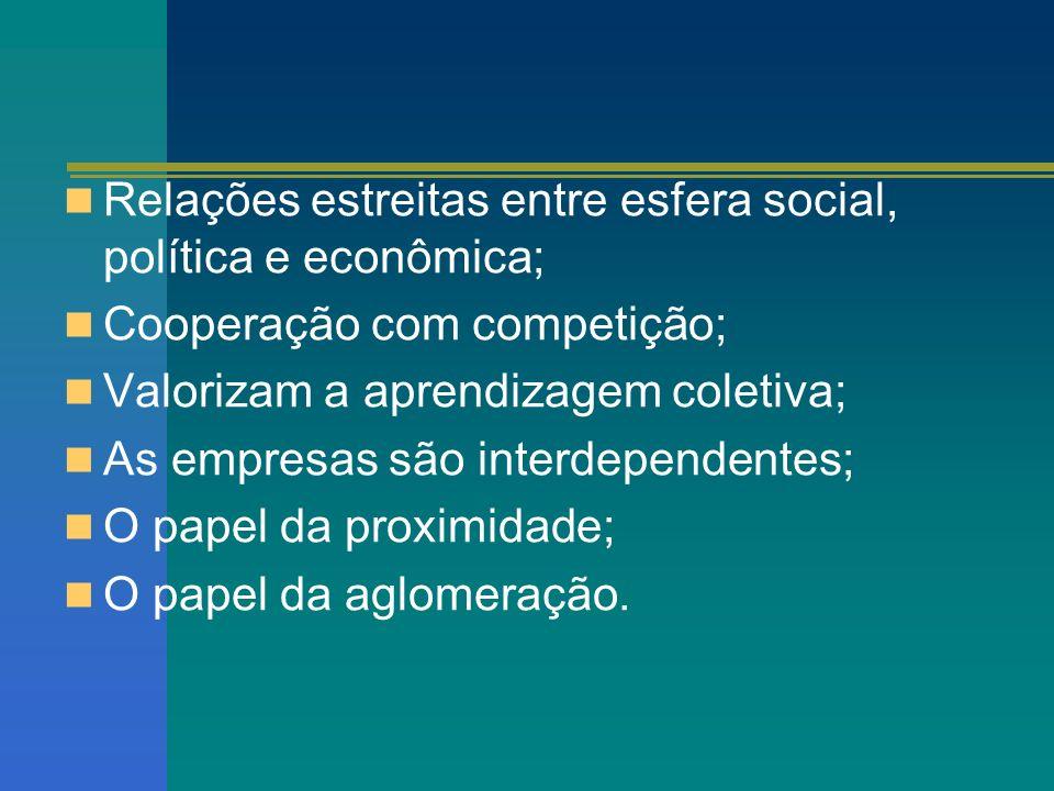 Relações estreitas entre esfera social, política e econômica;