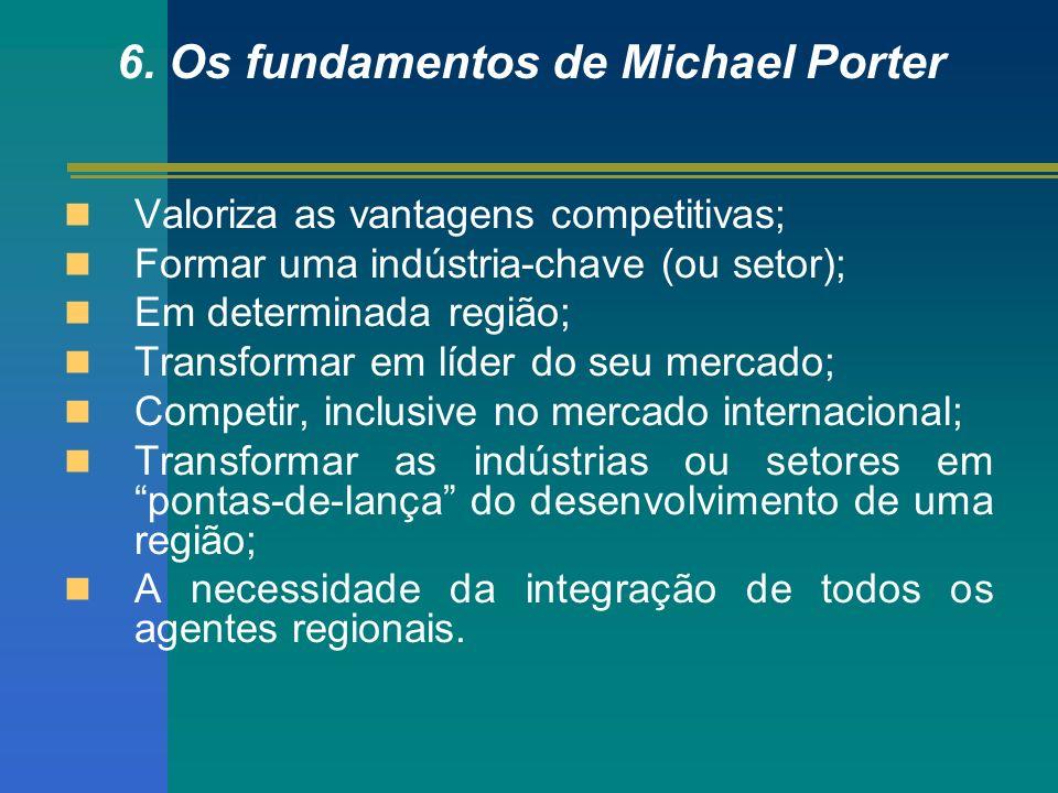 6. Os fundamentos de Michael Porter