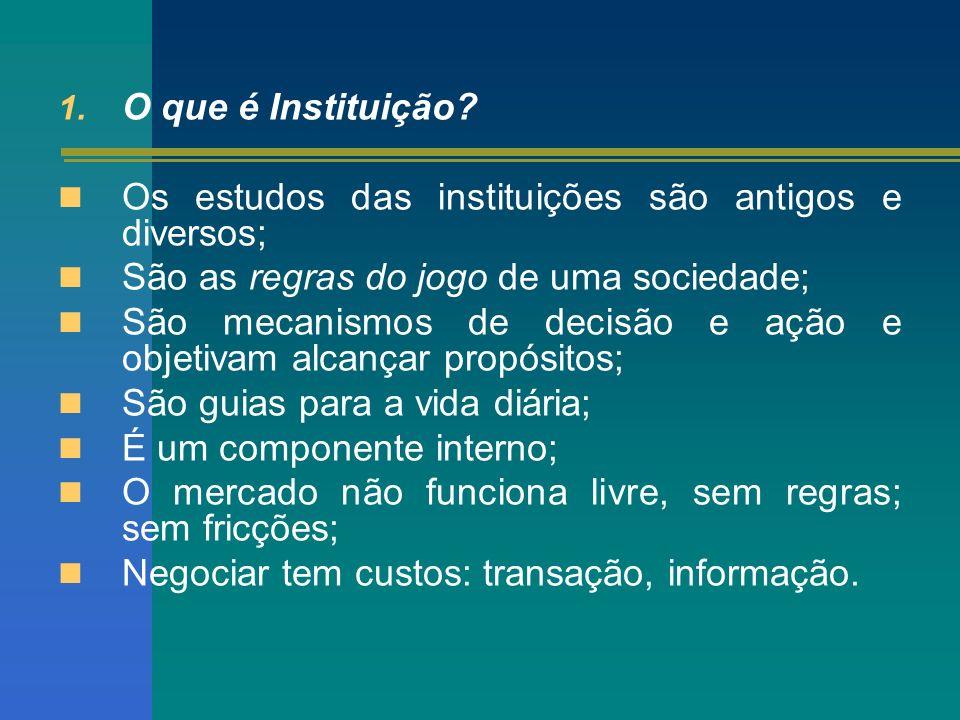 O que é Instituição Os estudos das instituições são antigos e diversos; São as regras do jogo de uma sociedade;