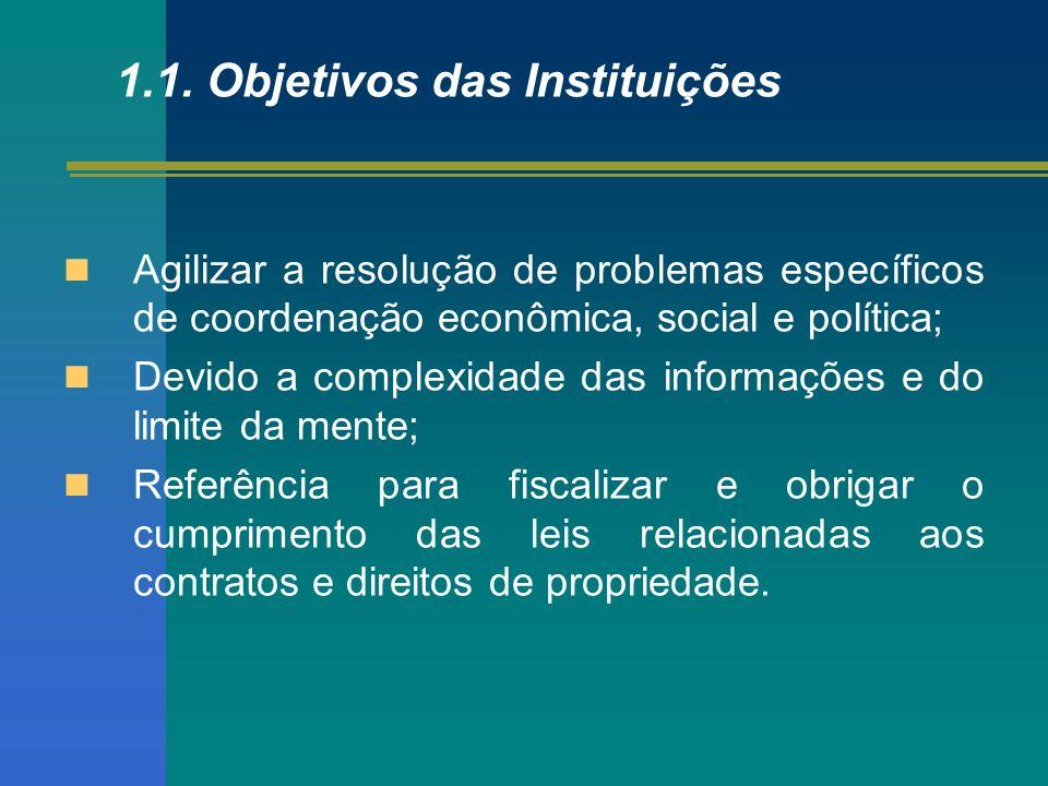 1.1. Objetivos das Instituições