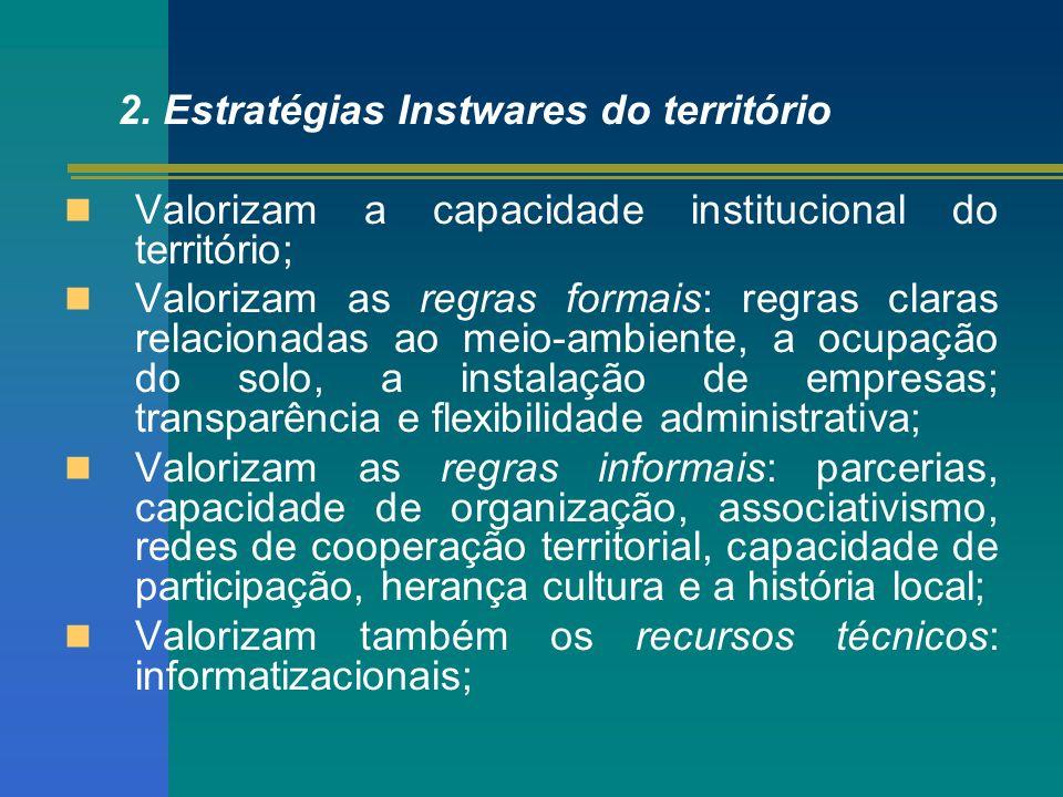 2. Estratégias Instwares do território