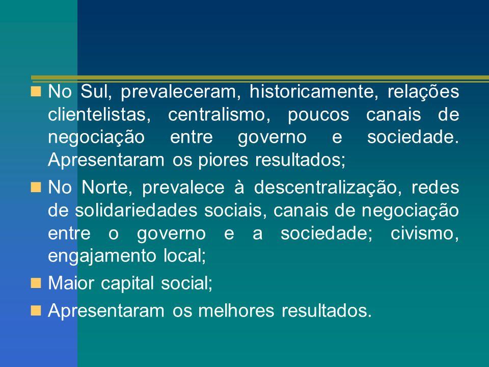 No Sul, prevaleceram, historicamente, relações clientelistas, centralismo, poucos canais de negociação entre governo e sociedade. Apresentaram os piores resultados;