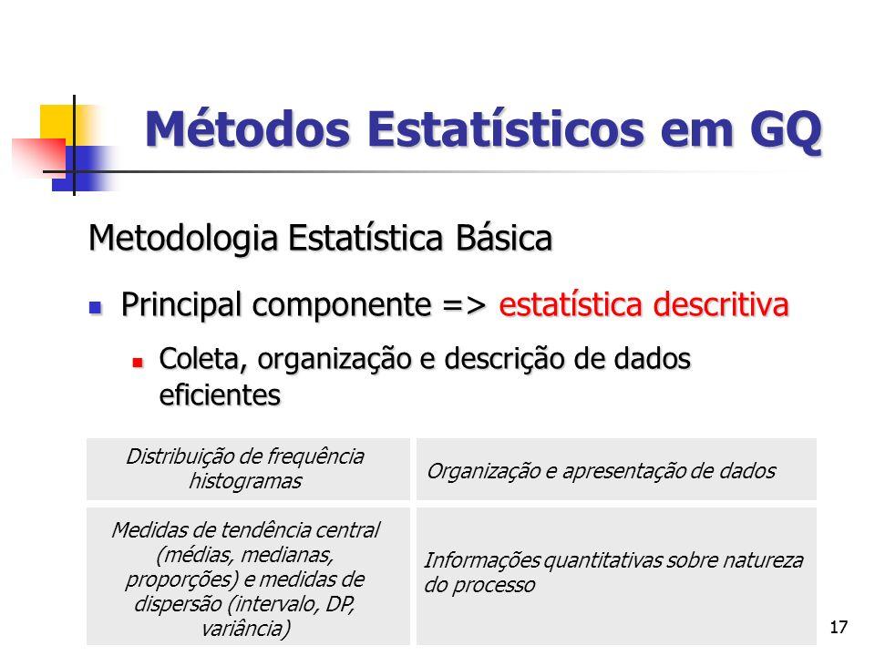 Métodos Estatísticos em GQ