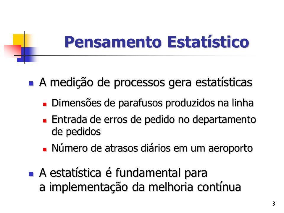 Pensamento Estatístico