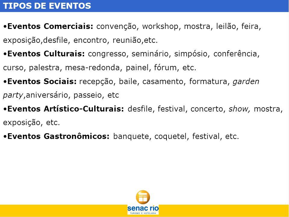 TIPOS DE EVENTOS Eventos Comerciais: convenção, workshop, mostra, leilão, feira, exposição,desfile, encontro, reunião,etc.