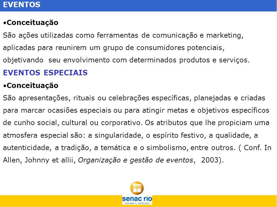 EVENTOS Conceituação. São ações utilizadas como ferramentas de comunicação e marketing, aplicadas para reunirem um grupo de consumidores potenciais,