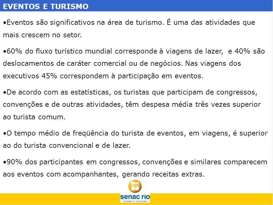 EVENTOS E TURISMO Eventos são significativos na área de turismo. É uma das atividades que mais crescem no setor.