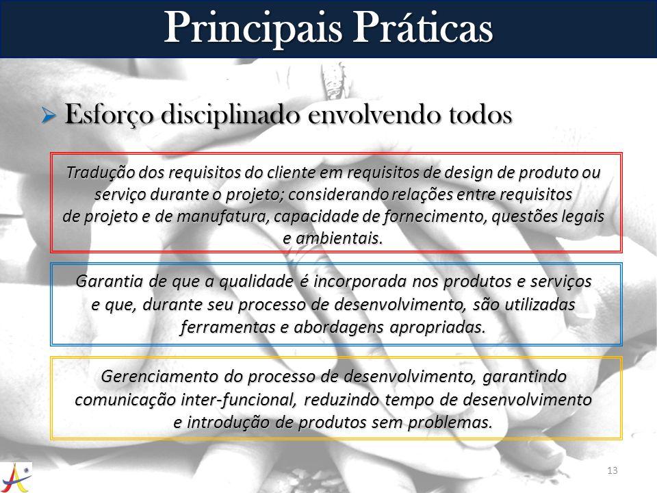 Principais Práticas Esforço disciplinado envolvendo todos