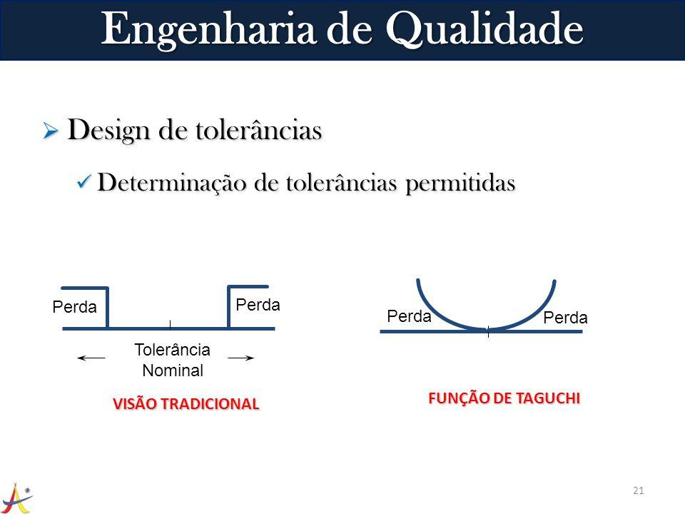 Engenharia de Qualidade